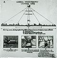 Lantern slide used for aerial photography training (15897700484).jpg