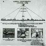 Lantern slide used for aerial photography training (15897700484).jpg