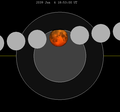 Lunar eclipse chart close-2039Jun06.png