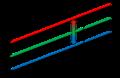 MRF-Ventil Kombination Permanent- und Elektromagnet.png