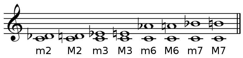 Major and minor intervals on C