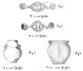 NDA (1890) 01 005 Funde von Hirschgarten.PNG