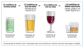 NIH standard drink comparison-es.png