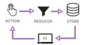 Ngrx-redux-pattern-diagram.png