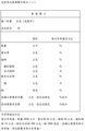 Nutrition facts label format 1-3 of Taiwan.png