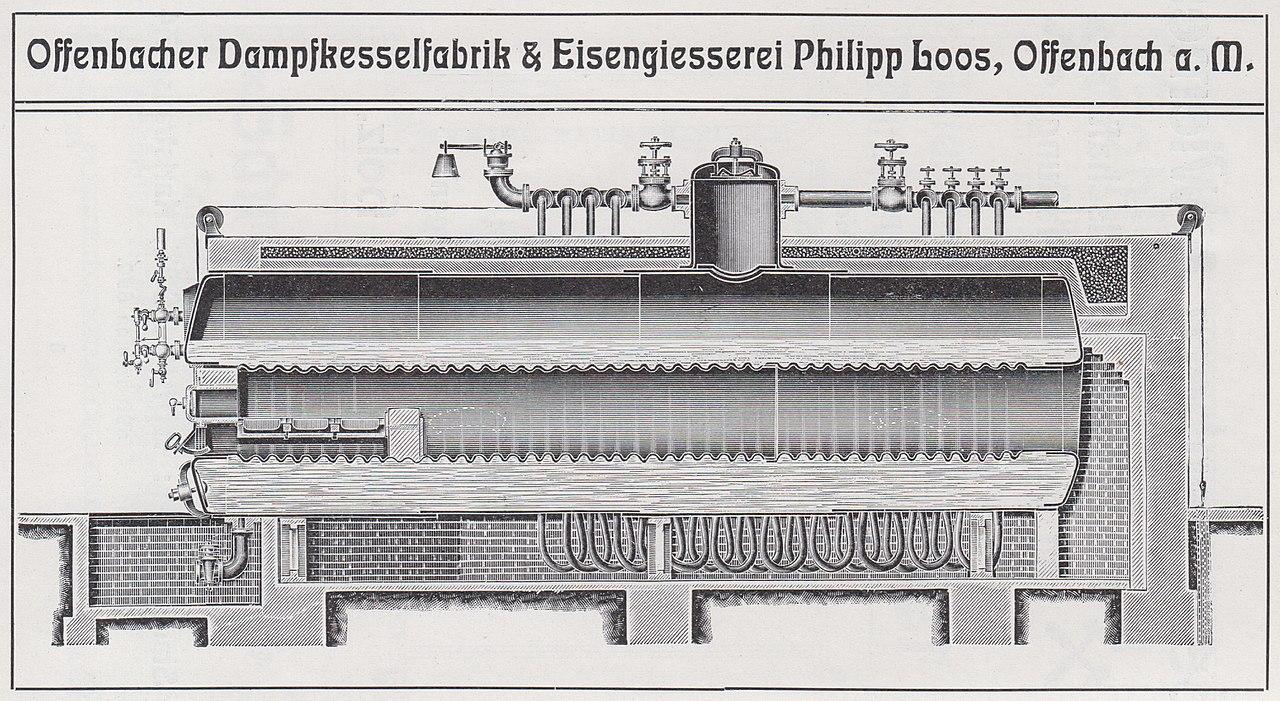 Ausgezeichnet Dampfkessel Kraftwerk Zeitgenössisch - Elektrische ...