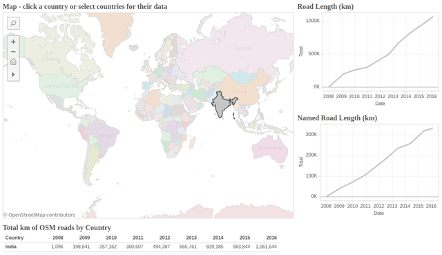 File:OpenStreetMap roads coverage in India png - Wikimedia