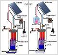 Päikesekollektori tööpõhimõte.jpg