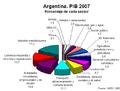 PBI Argentina - 2007.png
