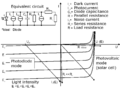 Photodiode operation.png
