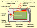 Polymer-Tantal-SMD-Chip-.png