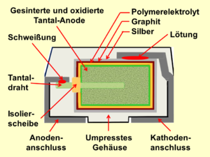 Tantal-Elektrolytkondensator – Wikipedia