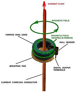 hall effect diagram of hall effect current transducer integrated into ferrite ring