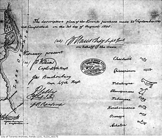 Toronto Purchase - Signatures of the parties that ratified the Toronto Purchase, 1805