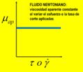 Relacion viscosidad aparente esfuerzo fluido newtoniano.png