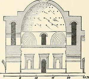 Palace of Ardashir - Interior elevation, Palace of Ardashir, 1905