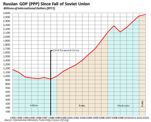 Transformation of tsarist russia s economy