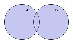 Matematyka dla liceumliczby i ich zbiorydziaania na zbiorach set uniong ccuart Choice Image