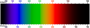 Luminosity function - Image: Srgbspectrum