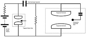 Nitrogen laser - Circuit.
