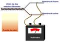 Termopar (diagrama de funcionamiento)-LMB.png