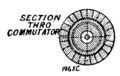 The Steam Turbine, 1911 - Fig 25 - Dynamo of 1884 commutator section.png