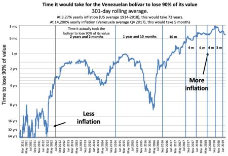 Resultado de imagen para inflation espiral