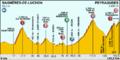 Tour de France 2012 - Etappe 17.png