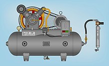Compressed air - Wikipedia