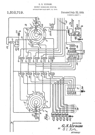 Gilbert Vernam - Figure 1 from Vernam's patent.