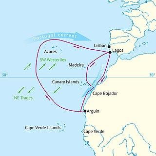 <i>Volta do mar</i> Archaic navigational technique