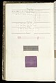 Weaver's Thesis Book (France), 1893 (CH 18418311-125).jpg