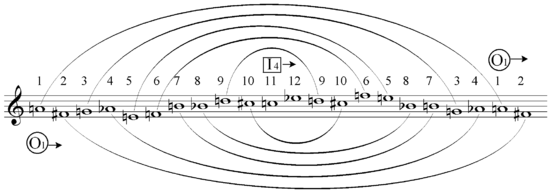 Webern Symphony Ex03a-2rows.png