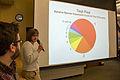 Wikimedia Foundation Monthly Metrics Meeting January 10, 2013-6744-12013.jpg
