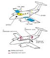 Xingu Handling instructions USAF.png
