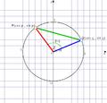 加法定理.png