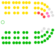 18th New Zealand Parliament Seating.png