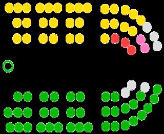 18th New Zealand Parliament