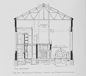 History of the London Underground - Electrification – 1907 drawing of Metropolitan Railway – Ruislip and Harrow sub-stations