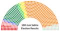 1999 Lok Sabha.png