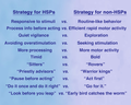 20160225-HSP-SPS-strategies.png