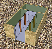 Four Room House Wikipedia