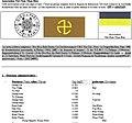 Archive sur les symboles du Vietnam. Page 37.jpg