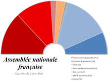 Assemblée-nationale-1946-1.png