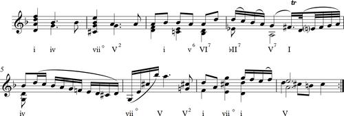 Bach Partita II 0006.png