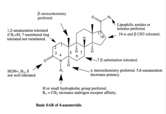 5α-Reductase inhibitor - Basic SAR of 4-azasteroids