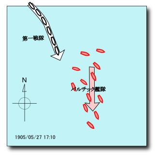 Battle of Tsushima (Chart 10) J