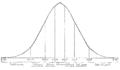 Bertillon - Identification anthropométrique (1893) 051.1 n&b.png