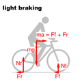 Bicycle and motorcycle dynamics Stability 2C.png