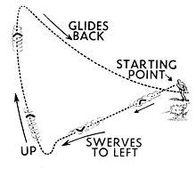 Sebuah bumerang kembali ke tempat asalnya